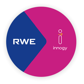 RWE (innogy)